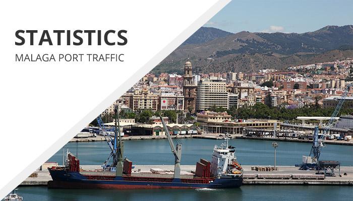 estadisticas-trafico-portuario-malaga_EN